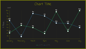 Free Chart and Graph Maker | Livegap